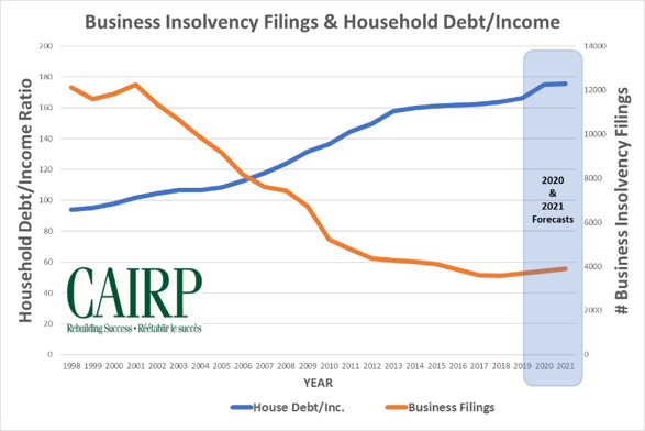 Media_Releases/Business_Insolvency_Filings.png